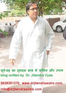 Surya blog